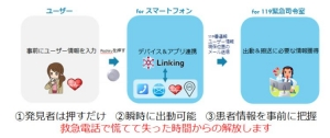 linking_ppt3